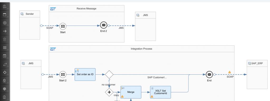 SAP CPI: Asynchronous Messaging Best Practices – integration